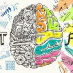 Os 7 Tipos de Inteligência